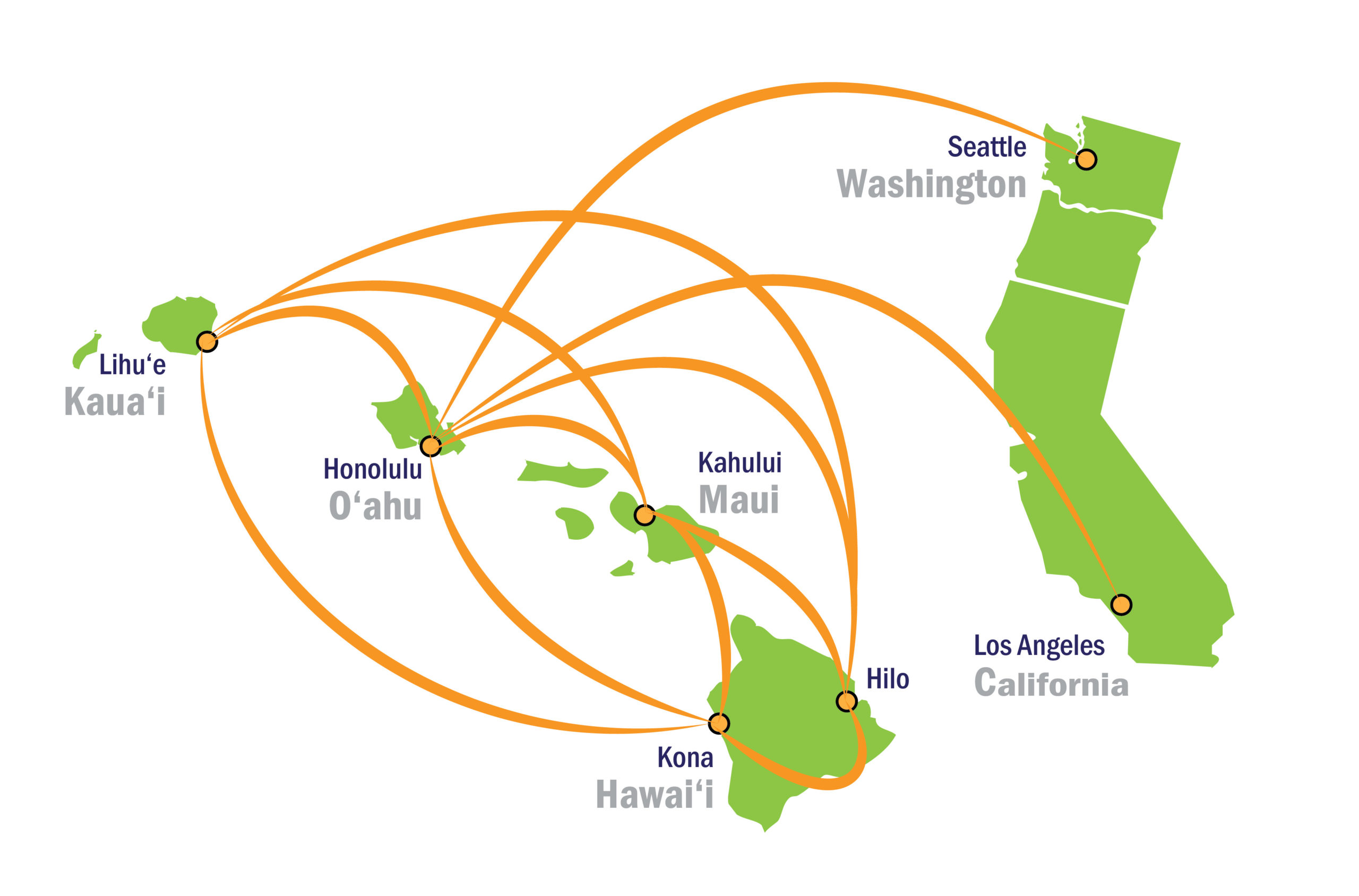 Shipping between interisland stations connects through HNL.