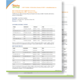 https://www.alohaaircargo.com/wp-content/uploads/2021/03/Aloha-Rate-Sheet-ICON-1-160x160.png